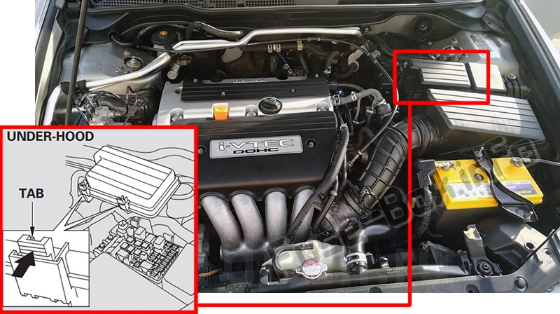 The location of the fuses in the engine compartment: Honda Accord (2003-2007)