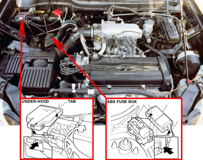 The location of the fuses in the engine compartment: Honda CR-V (1995-2001)