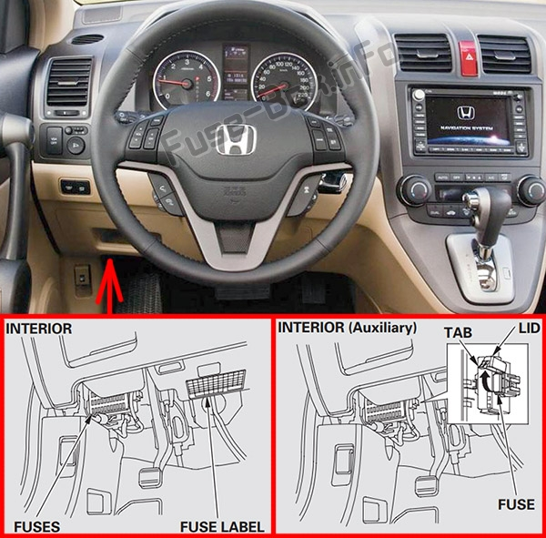 the location of the fuses in the passenger compartment: honda cr-v (2007