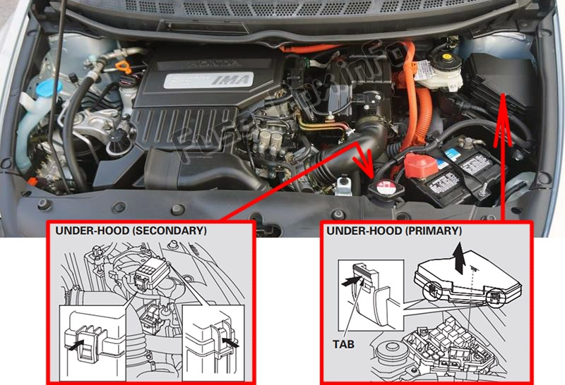 The location of the fuses in the engine compartment: Honda Civic Hybrid (2006-2011)