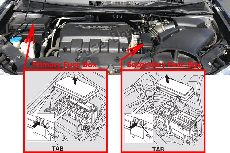 The location of the fuses in the engine compartment: Honda Odyssey (RL5; 2011-2017)