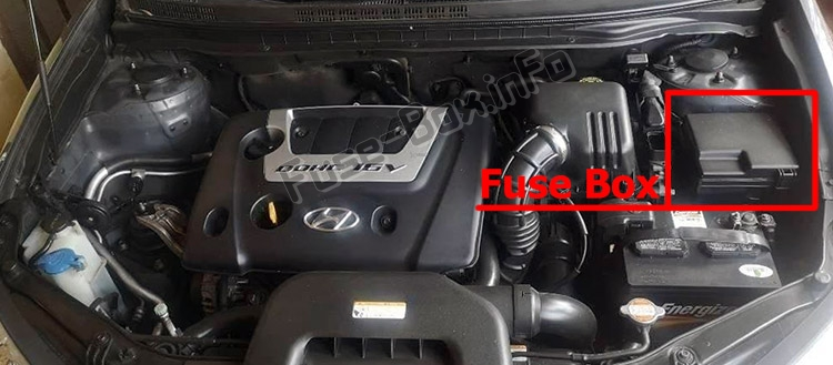 Fuse Box Diagram > Hyundai Elantra (HD