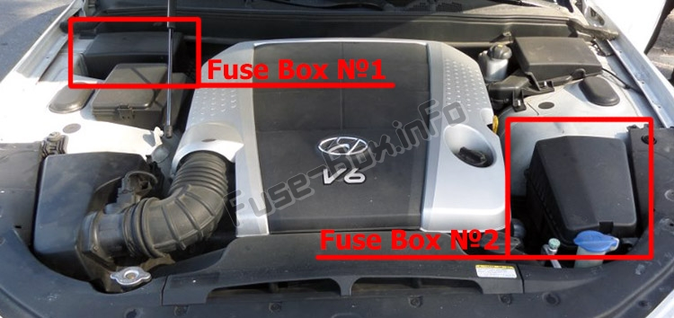 The location of the fuses in the engine compartment: Hyundai Genesis (BH; 2008-2013)