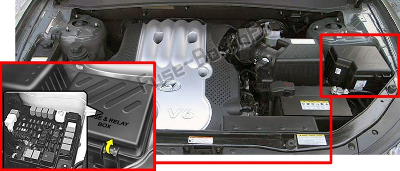 The location of the fuses in the engine compartment: Hyundai Santa Fe (CM; 2007-2012)