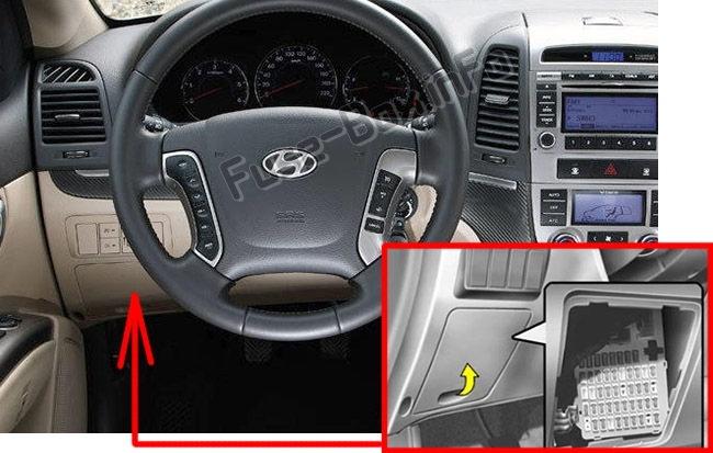 The location of the fuses in the passenger compartment: Hyundai Santa Fe (CM; 2007-2012)