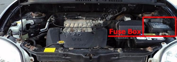 2005 Hyundai Santa Fe Fuse Box Diagram