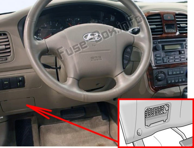 The location of the fuses in the passenger compartment: Hyundai Sonata (EF; 2002-2004)