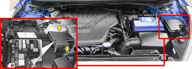 The location of the fuses in the engine compartment: Hyundai Veloster (2011-2017)