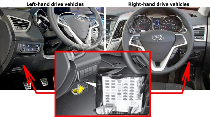 The location of the fuses in the passenger compartment: Hyundai Veloster (2011-2017)