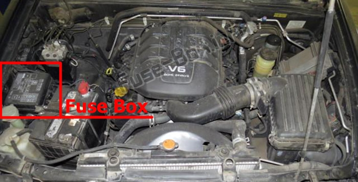 The location of the fuses in the engine compartment: Isuzu Rodeo / Amigo (1998-2004)