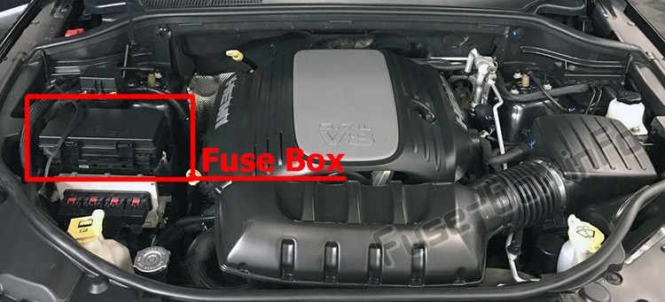 2000 Jeep Grand Cherokee Fuse Box Location