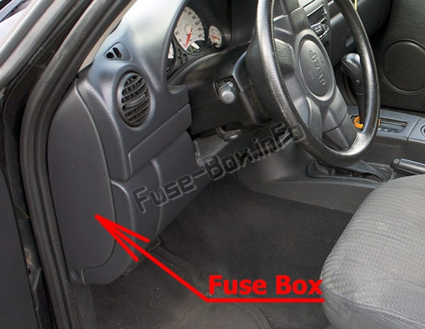 Fuse Box Diagram Jeep Liberty Cherokee Kj 2002 2007