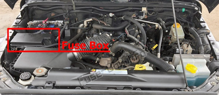 Fuse Box Diagram Jeep Wrangler (JK; 2007-2018)Fuse-Box.info