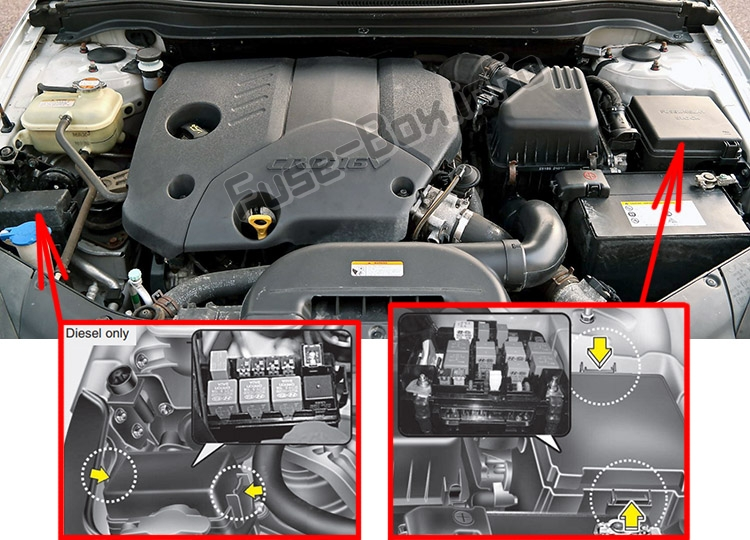 The location of the fuses in the engine compartment: KIA Cee'd (ED; 2007-2012)