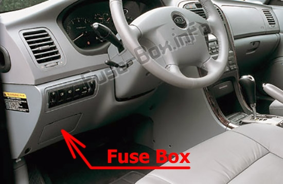 The location of the fuses in the passenger compartment: KIA Optima (MS; 2000-2006)