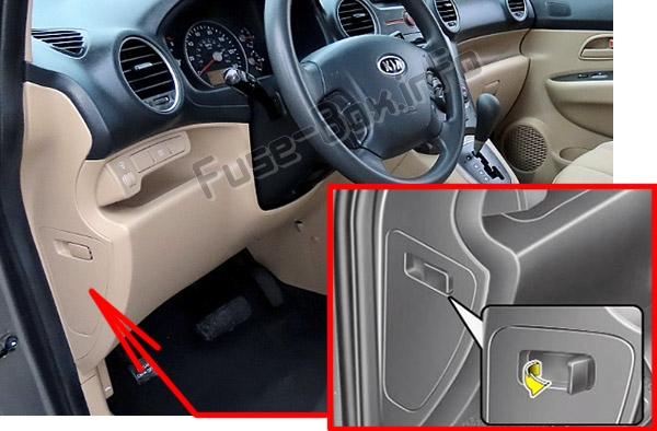 panel the location of the fuses in the passenger compartment: kia rondo  (2007-2012