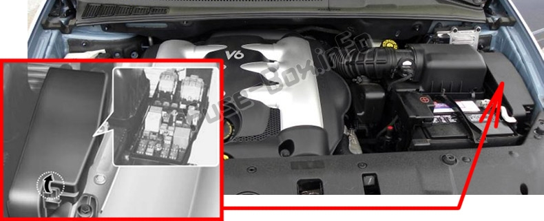 the location of the fuses in the engine compartment: kia sedona / carnival  (2006