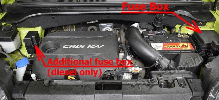 The location of the fuses in the engine compartment: KIA Soul (PS; 2014-2018)
