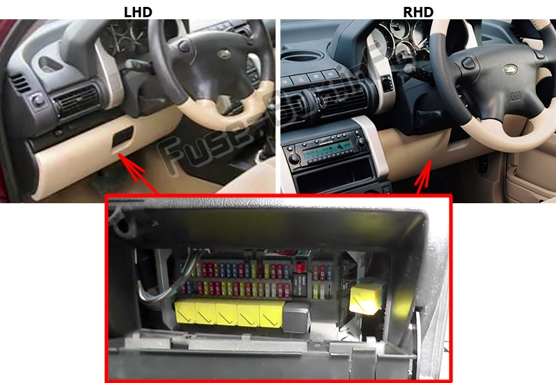 The location of the fuses in the passenger compartment: Land Rover Freelander (L314; 1997-2006)