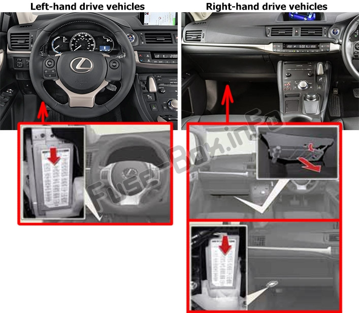 The location of the fuses in the passenger compartment: Lexus CT200h (A10; 2011-2017)