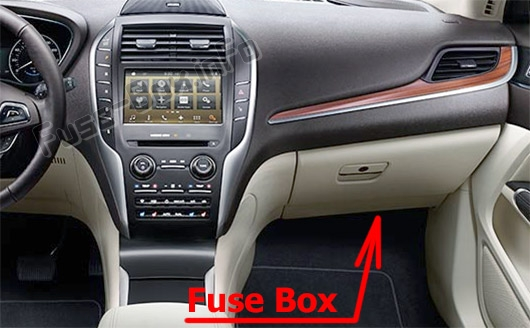 The location of the fuses in the passenger compartment: Lincoln MKC (2015-2019..)