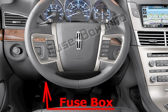 Fuse Box Diagram  U0026gt  Lincoln Mkt  2013