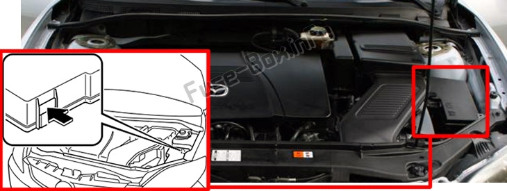 The location of the fuses in the engine compartment: Mazda 5 (2006-2010)
