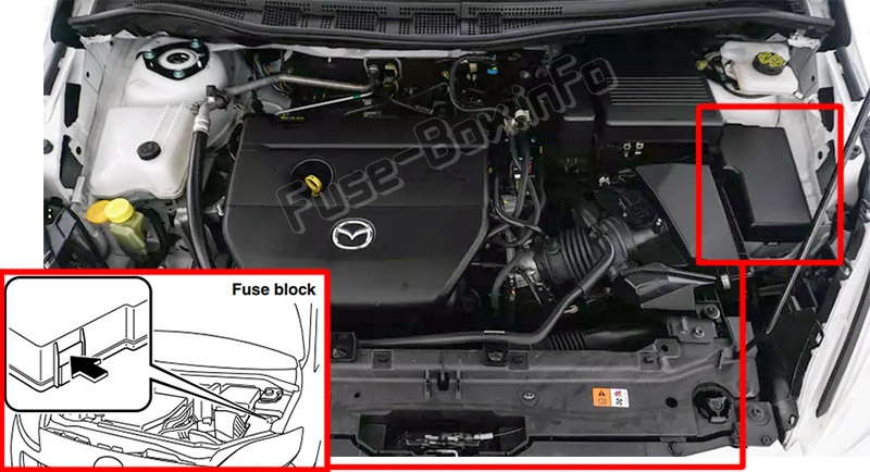 The location of the fuses in the engine compartment: Mazda 5 (2011-2018)