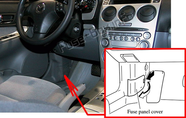The location of the fuses in the passenger compartment: Mazda 6 (GG1; 2003-2008)
