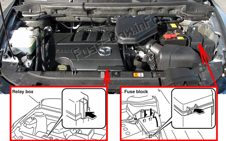 fuse box diagram mazda cx