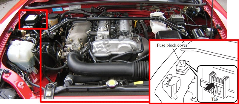Superb Mazda Mx 5 Miata Nb 1999 2005 Fuse Box Diagram Wiring Digital Resources Remcakbiperorg
