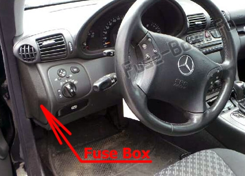 Fuse Box Diagram Mercedes Benz C Class W203 2000 2007