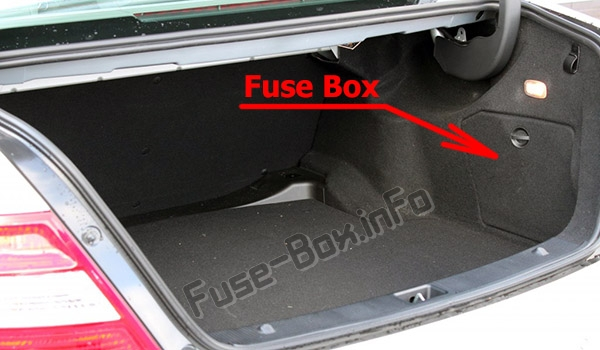 The location of the fuses in the trunk: Mercedes-Benz C-Class (W204; 2008-2014)
