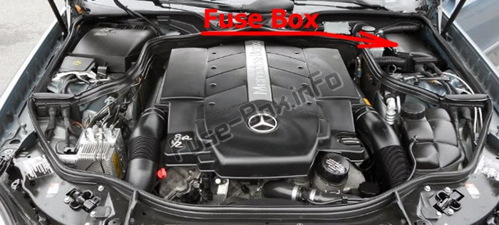 The location of the fuses in the engine compartment: Mercedes-Benz E-Class (W211; 2003-2009)