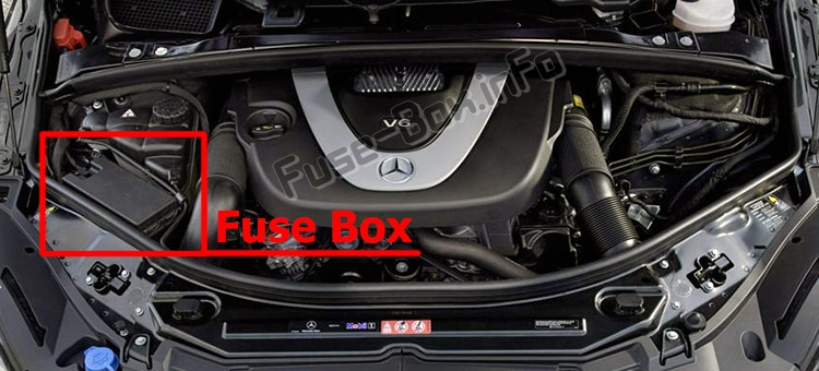 Fuse Box Diagram Mercedes Benz R Class W251 2005 2013