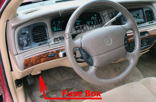 The location of the fuses in the passenger compartment: Mercury Grand Marquis (1992-1997)