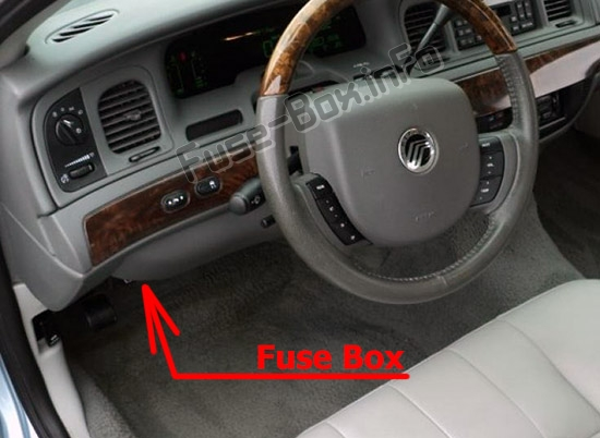 The location of the fuses in the passenger compartment: Mercury Grand Marquis (2003-2011)