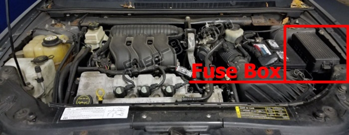 The location of the fuses in the engine compartment: Mercury Montego (2005-2007)