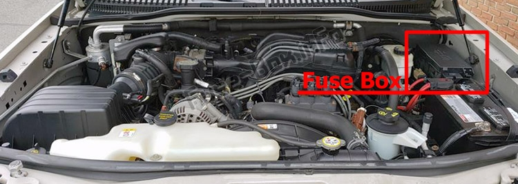 Fuse Box Diagram Mercury Mountaineer  2006