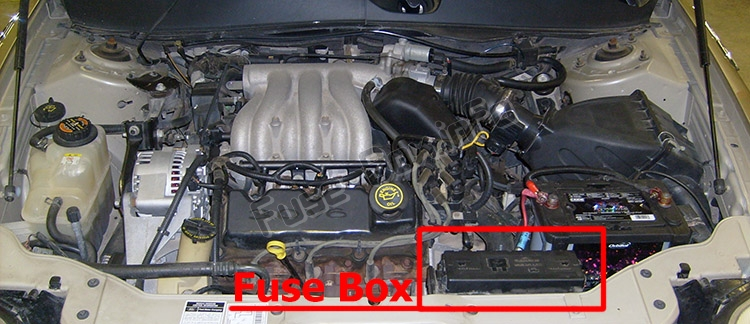 The location of the fuses in the engine compartment: Mercury Sable (2000-2005)