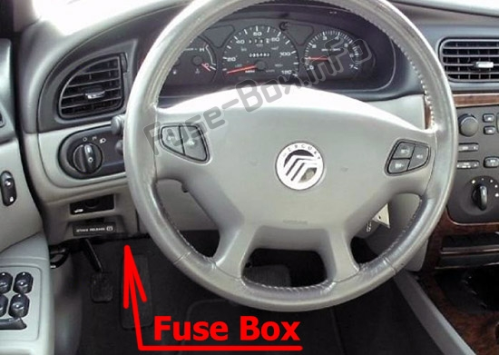 The location of the fuses in the passenger compartment: Mercury Sable (2000-2005)