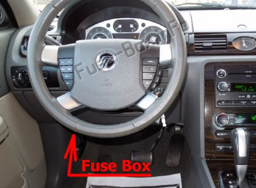 Fuse Box Diagram Mercury Sable  2008