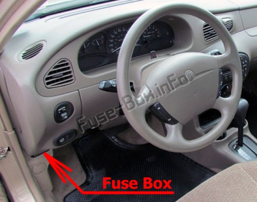 The location of the fuses in the passenger compartment: Mercury Tracer (1997-1999)