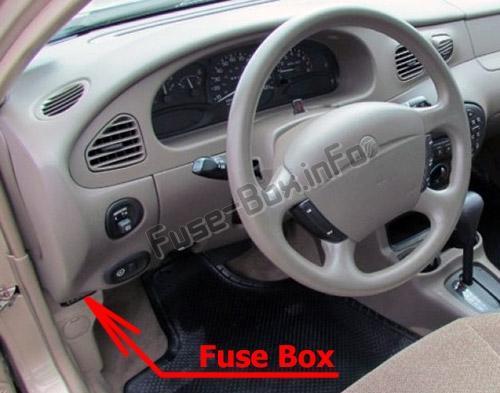 Fuse Box Diagram Mercury Tracer (1997-1999)Fuse-Box.info