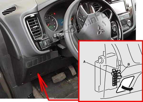 The location of the fuses in the passenger compartment: Mitsubishi Outlander PHEV (2014-2019..)