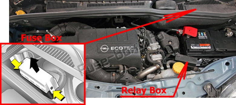 the location of the fuses in the engine compartment: opel / vauxhall  meriva a (