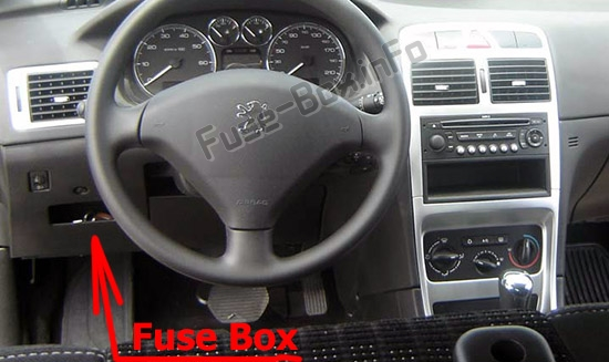 the location of the fuses in the passenger compartment (lhd): peugeot  307 (