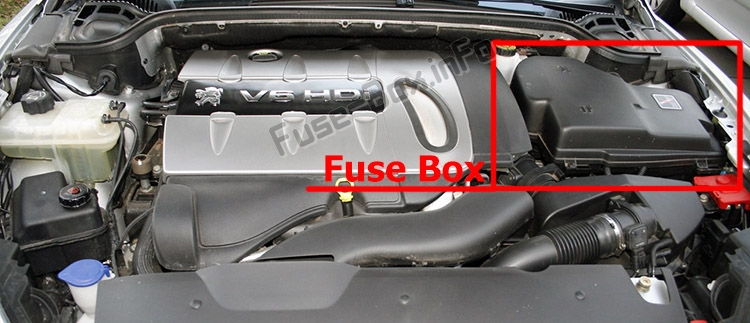 The location of the fuses in the engine compartment: Peugeot 407 (2004-2010)