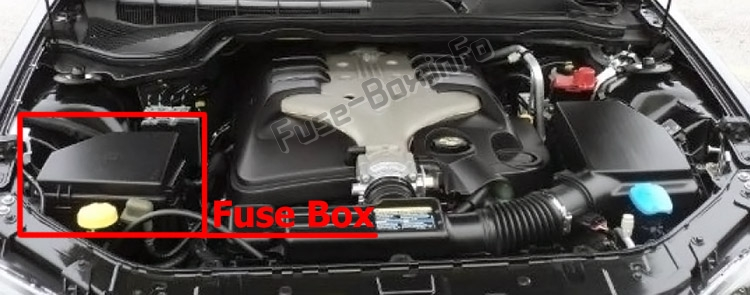 Fuse Box Diagram Pontiac G8  2008