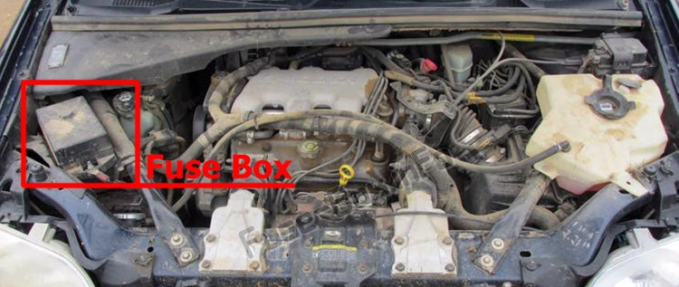The location of the fuses in the engine compartment: Pontiac Montana (1998-2004)